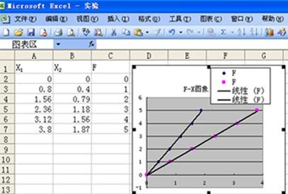 高中物理说课稿:《弹簧形变和弹力》--武汉博思雅