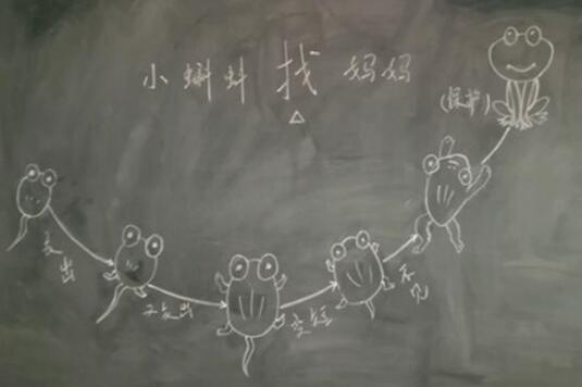 教師資格證面試時如何設計板書?