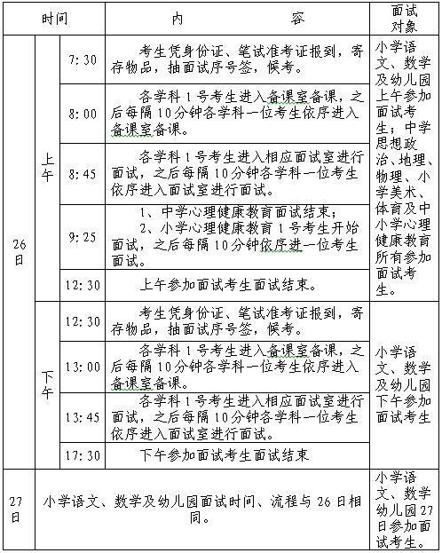 2018南平邵武市公开招聘教师