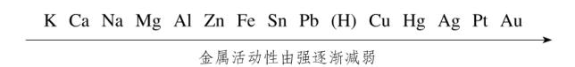 北京教师招聘初中化学《金属的化学性质》教案-聚师网教育