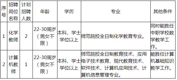 2019河池市卫生学校公开招聘教师
