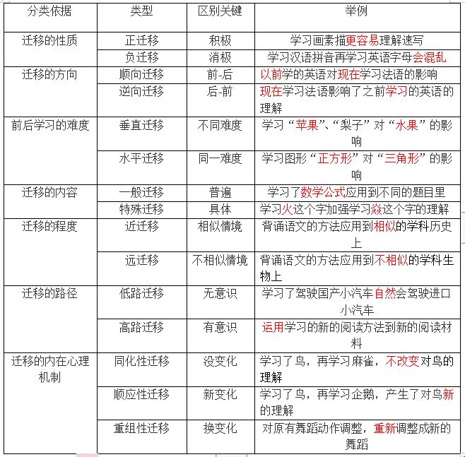 武漢QQ群:2020教師招聘教育心理學知識點:情緒情感的功能
