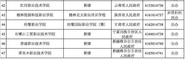 教育部撤销3所高校名单 最新教育部审批新设更名等高校名单