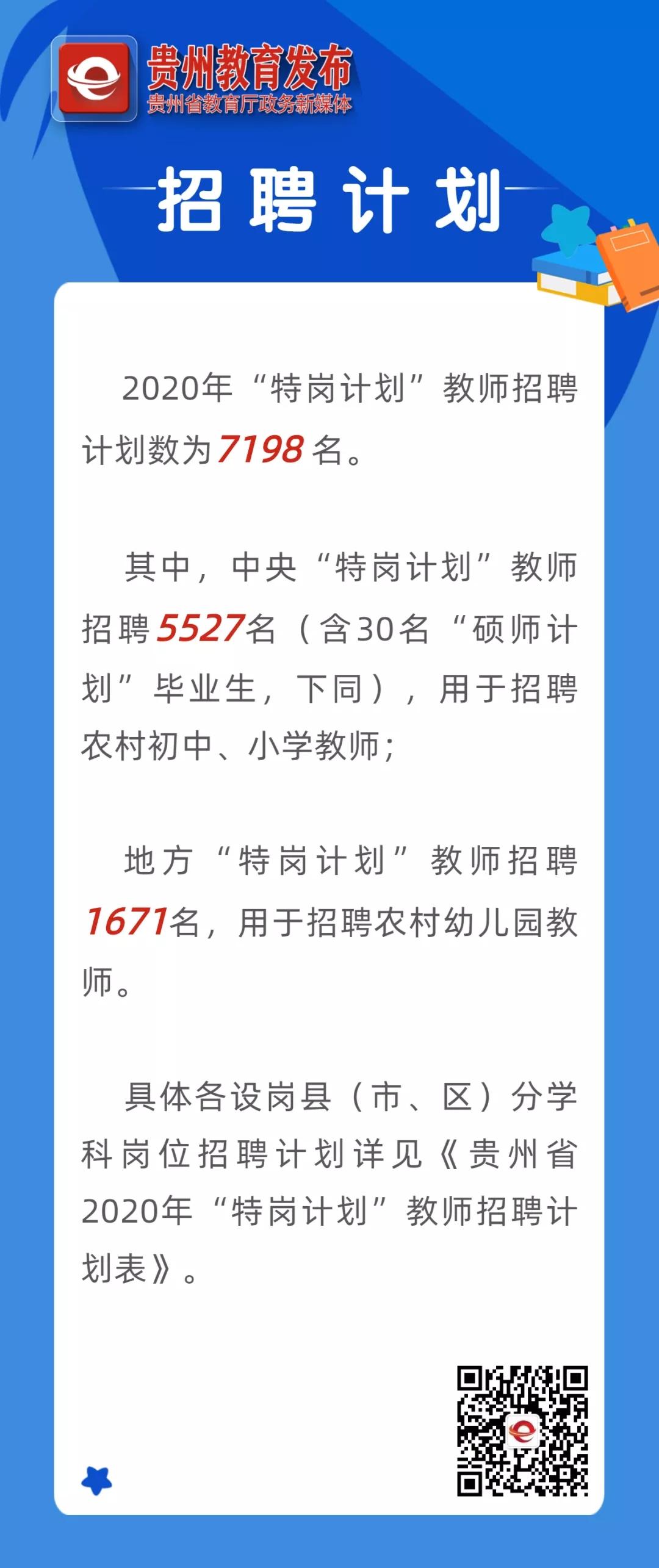 官方发布:2020年贵州特岗教师招聘7198名报名公告7月1日报名!